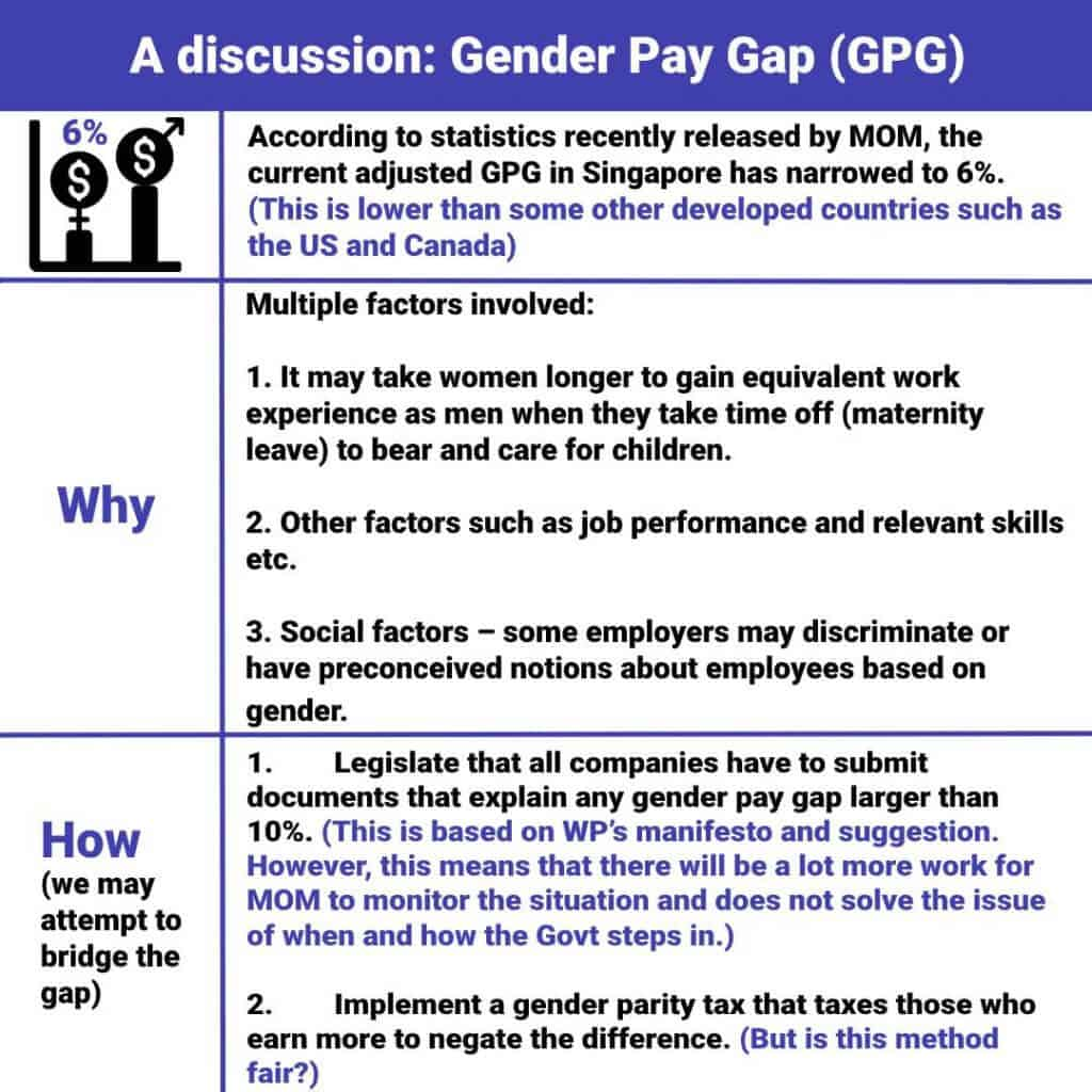gender, Gender Pay Gap (GPG): A multifaceted issue we all wish we can solve