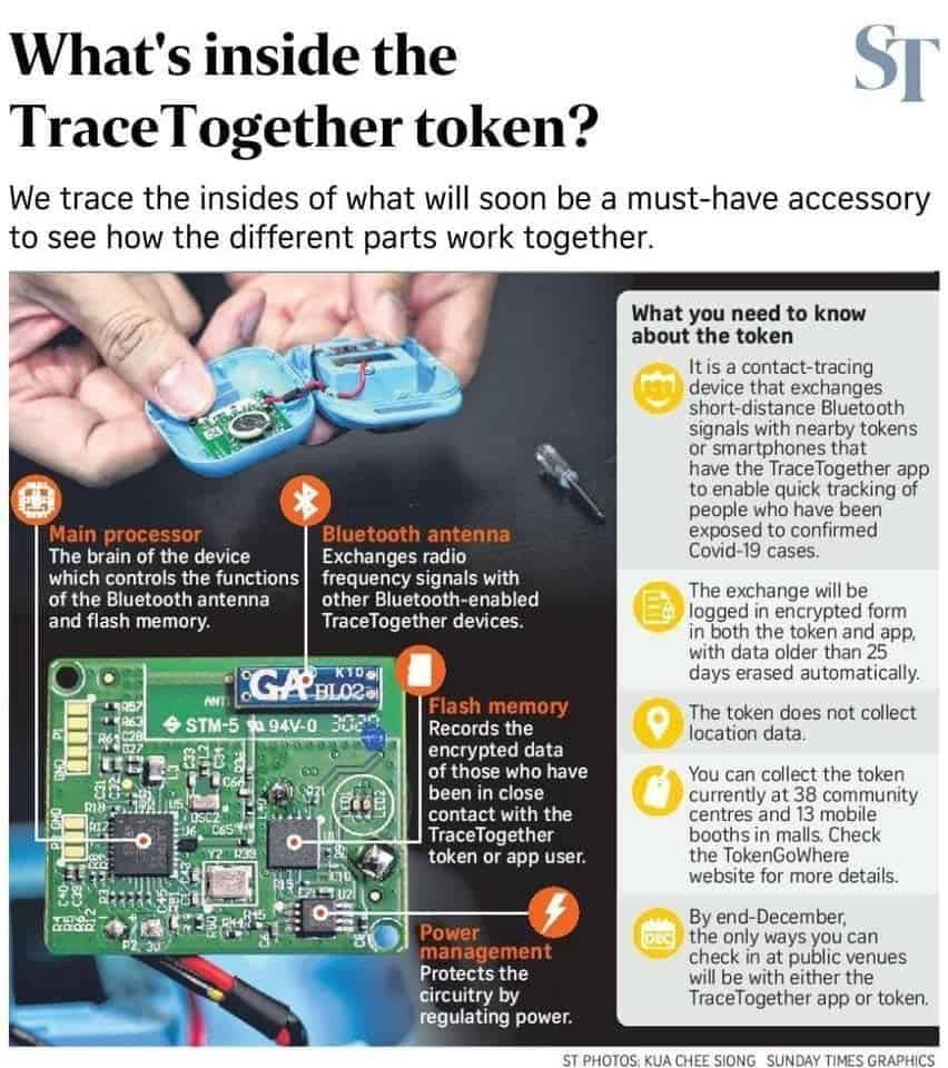TraceTogether, Singaporeans who manipulate tokens are thick-headed and sabotage the country: infectious disease expert