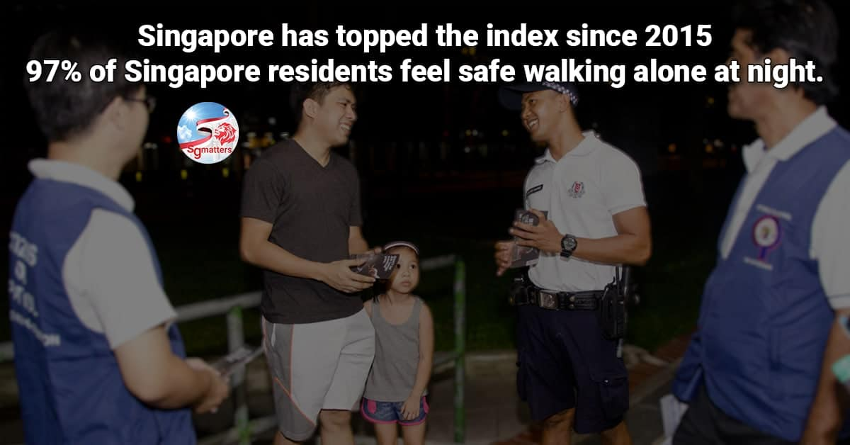 Gallup, Singapore tops Gallup's global Law and Order Index again