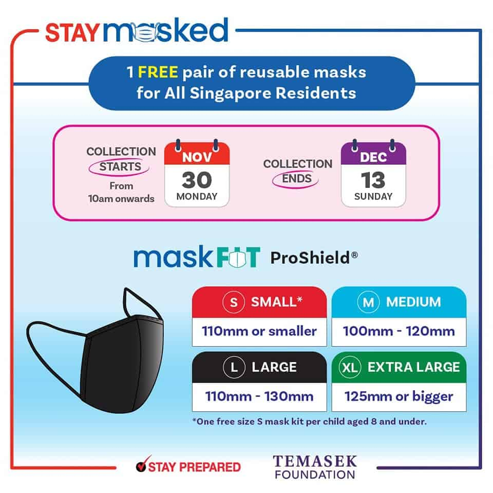 mask, Third round of nationwide mask distribution by Temasek