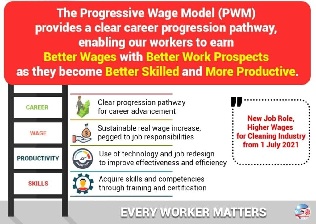 pwm, Higher PWM basic wage for cleaners; 3% year-on-year increase till 2022
