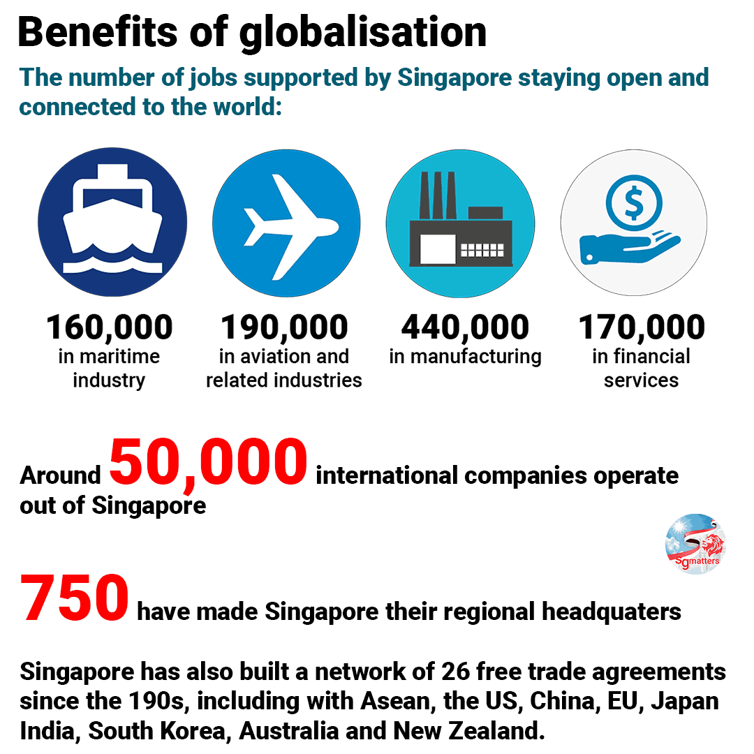 globalisation, Vital for Singaporean Youths to Embrace Globalisation