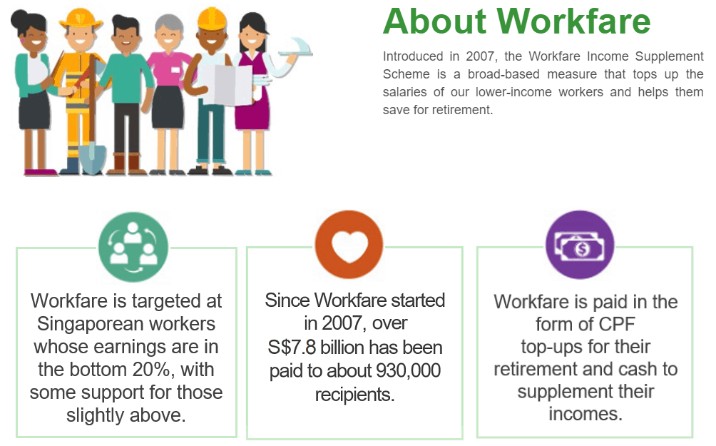 lower-wage workers, Demystifying Help Schemes for Lower-wage Workers