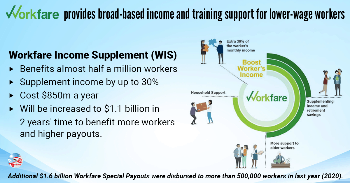 Workfare Income Supplement benefits consumers through lowering of costs